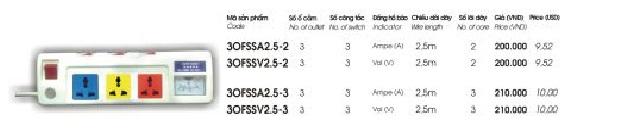o cam cong suat lon 3 lo 2,5m 3OFSSA2.5-2 Lioa