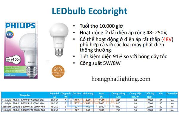 8W Ecobright Philips