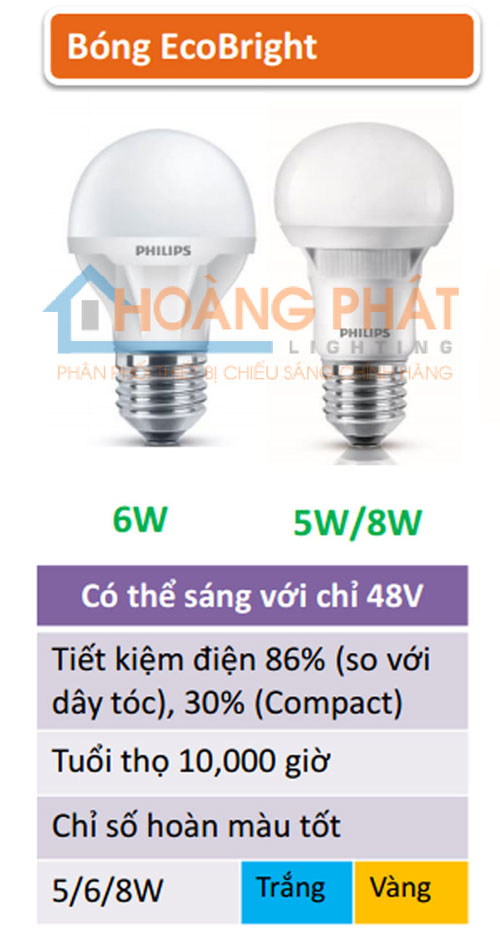Bóng đèn Led EcoBright 5-60W Philips