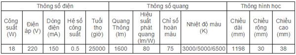 Bo-den-Led-Rang-Dong-Tube-DLT01-T8-18W