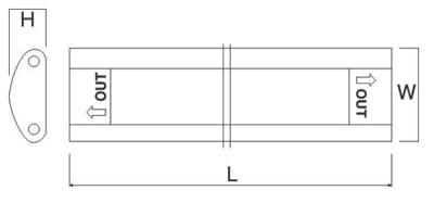 thiết kế của bộ máng đèn PCFB Paragon