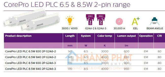 Bong-den-CorePro-LED-PLC-6_5W-840-2P-Philips
