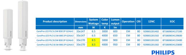 Bong-den-CorePro-LED-PLC-8.5W-840-2P-G24d-3-Philips