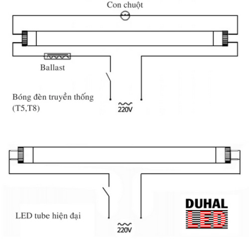Bong-den-Led-Duhal-DH-A801-thuy-tinh-T8