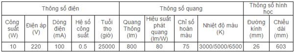 Bong-den-Led-Rang-Dong-0m6-TUBE-T8-60-10W