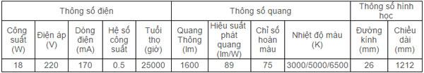 Bong-den-Led-Rang-Dong-1m2-TUBE-T8-120-18W