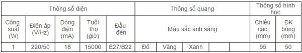 Bong-den-Led-Rang-Dong-TT02-1W