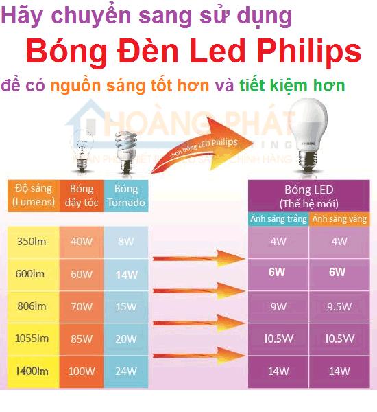 Bong-den-ecobright-philips-6W