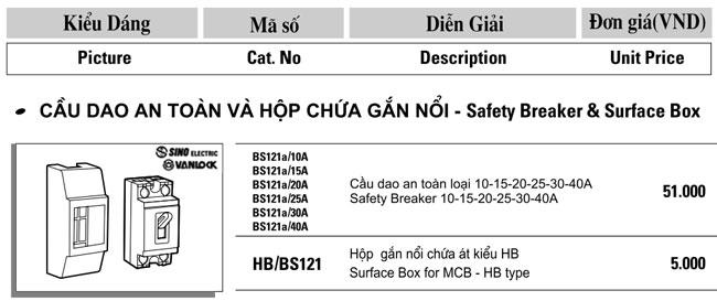 CB-coc-5A-BS121-5A-SINO