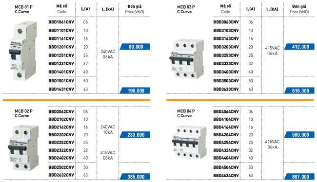 Cau-dao-tu-dong-MCB-1P-06A-6KA-BBD1061CNV-Panasonic