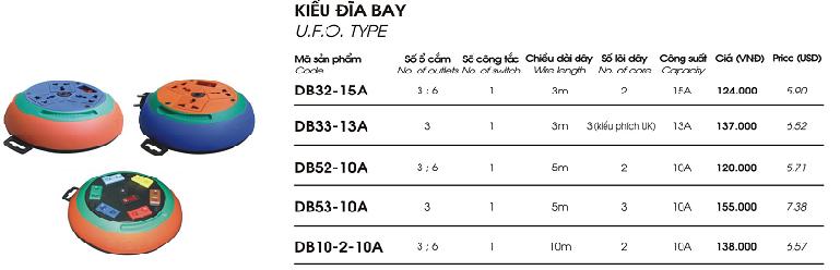 o cam quay tay 3 o 5m DB52-10A Lioa