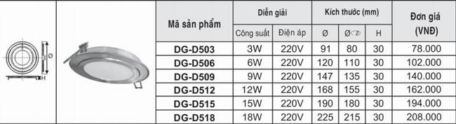DG-D Duhal