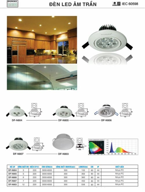 Den-Led-Duhal-downlight-DF-N804