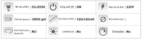 Den-Led-Duhal-panel-DG-B506-6W