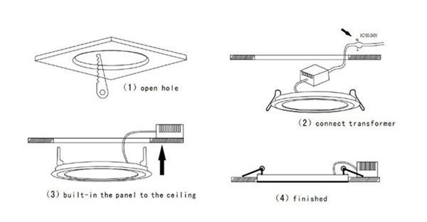 Den-Led-Duhal-panel-DG-V503