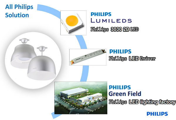 Den-Led-nha-xuong-Lowbay-BY118P-LED16-CW-PSU-Philips