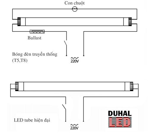 Den-led-Duhal-sieu-mong-Batten-DT-L-602