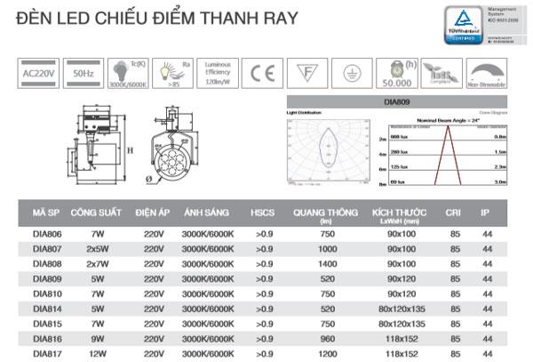 Đèn led chiếu điểm thanh ray DIA806 Duhal