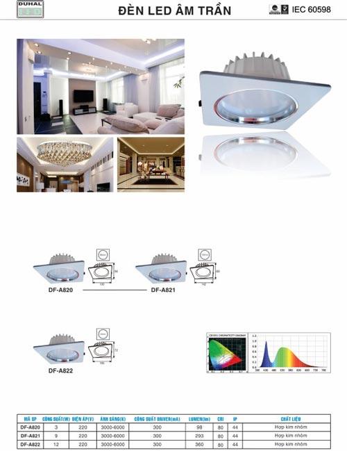 Den-led-downlight-am-tran-Duhal-mat-vuong-DF-A820
