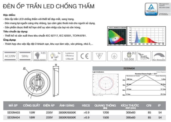 Đèn led ốp trần chống thấm 15W SDSN403 Duhal