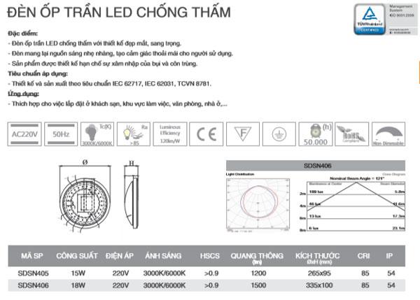 Đèn ốp trần chống thấm 18W SDSN405 Duhal
