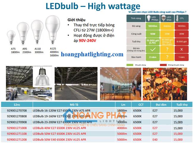 Bóng đèn Led Bulb công suất cao 16-120W A75 Philips