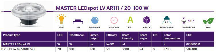thong-so-Bong-den-MAS-LED-spotLV D 20-100W 930940 AR111 24D40D-Philips