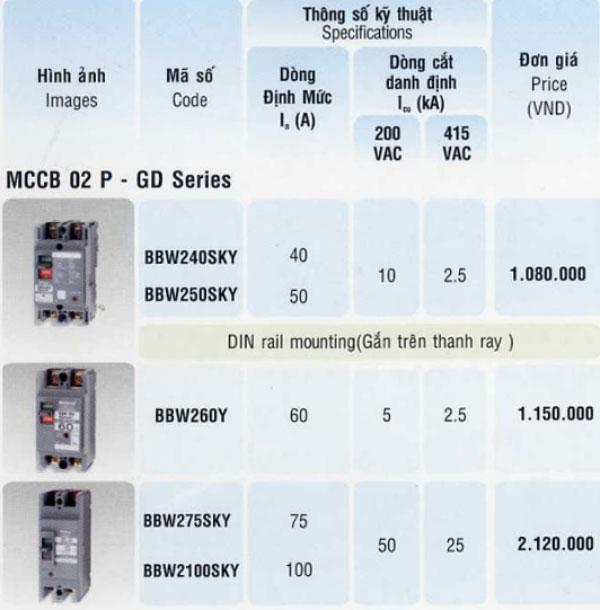 MCCP-2P-40A-10KA-200VAC-BBW240SKY-Panasonic