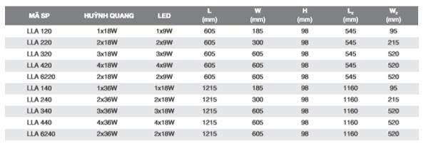 Thông số kỹ thuật Máng đèn âm trần Mica T8 1m2 2X36W LLA240 Duhal