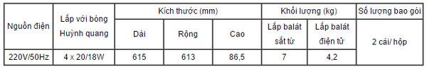 Mang-den-am-tran-Rang-Ðong-FS20-18x4-M10