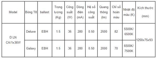 Mang-den-chong-tham-Rang-Dong-D-LN-CA-1x36W