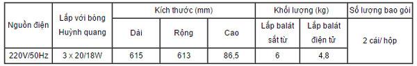 Mang-den-huynh-quang-Rang-Dong-FS-20-18x3-M10