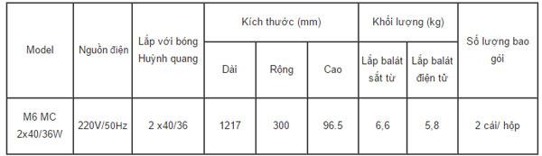 Mang-den-huynh-quang-Rang-Dong-FS40-36x2-M6