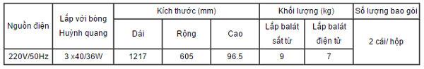 Mang-den-huynh-quang-Rang-Dong-FS40-36x3-M6