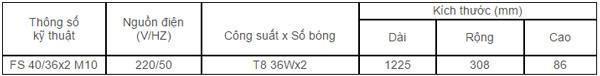 Mang-den-huynh-quang-lap-noi-Rang-Dong-FS-40-36x2-M10