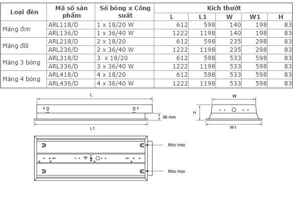 Mang-den-tan-quang-AC-ARL218-D-am-tran
