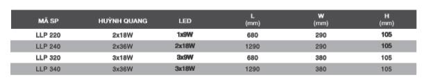 Thông số kỹ thuật máng đèn âm trần Mica phòng sạch LLP Duhal