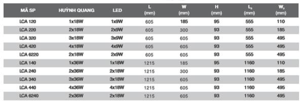 Thông số kỹ thuật Máng đèn led âm trần T8 1m 4X18W ICA420 Duhal