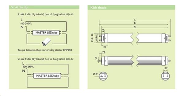 Thông số kỹ thuật đèn Led tuýp MAS LEDTUBE Philips
