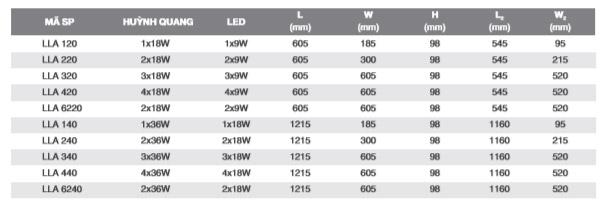 Thông số kỹ thuật máng đèn âm trần Mica LLA340 Duhal