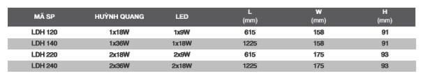 Thông số kỹ thuật Máng đèn công nghiệp chóa phản quang T8 1m2 1X36W LDH140 Duhal