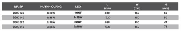 Thông số kỹ thuật máng đèn công nghiệp chữ V DDK Duhal