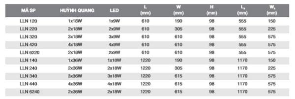 Thông số kỹ thuật Máng đèn lắp nổi Mica T8 1m2 2X36W LLN6240 Duhal
