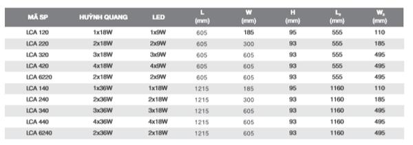 Thông số kỹ thuật máng đèn Led âm trần T8 0m6 1X9W LCA120 Duhal