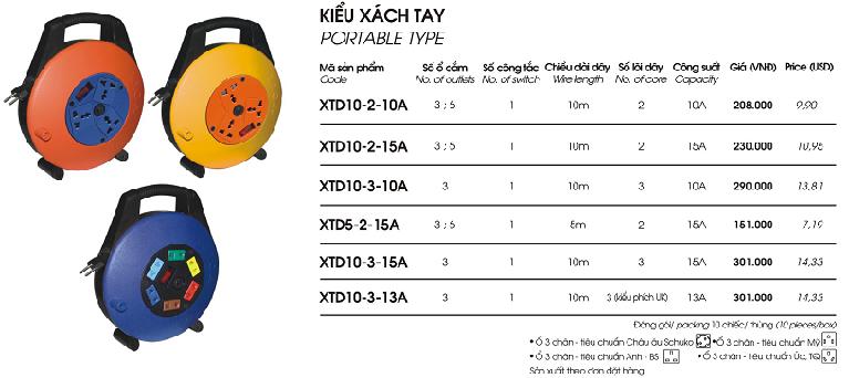 o cam quay tay 3 o 10m XTD10-3-10A Lioa