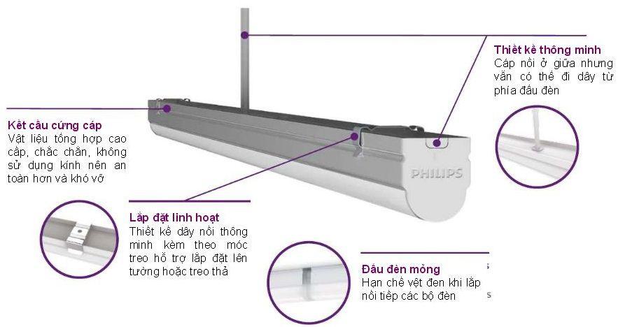 đac-diem-chung-cua-mang-den-led-philips-1m2-t8-bn012c-led20/cw l120
