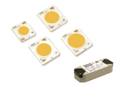 Đèn pha Led sử dụng chip Led Philips