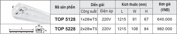 TOP-5128 Duhal