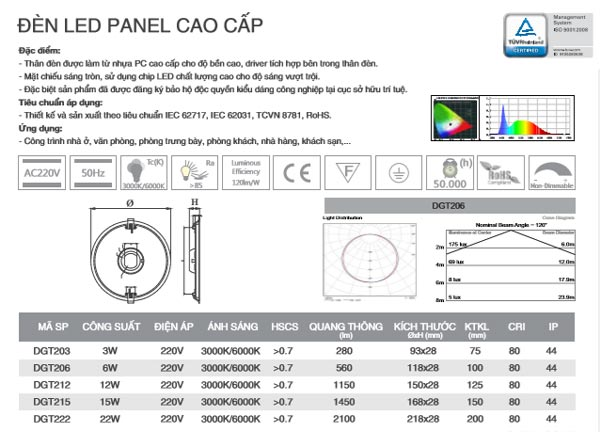 Thông số lỹ thuật đèn led âm trần 22W DGT222 Duhal