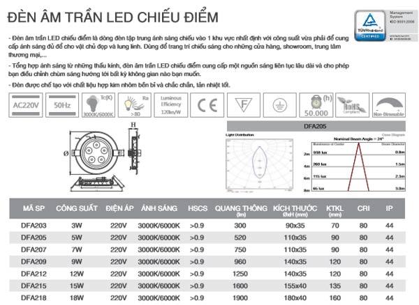 Thông số kỹ thuật đèn Led âm trần chiếu điểm 3W DFA203 Duhal